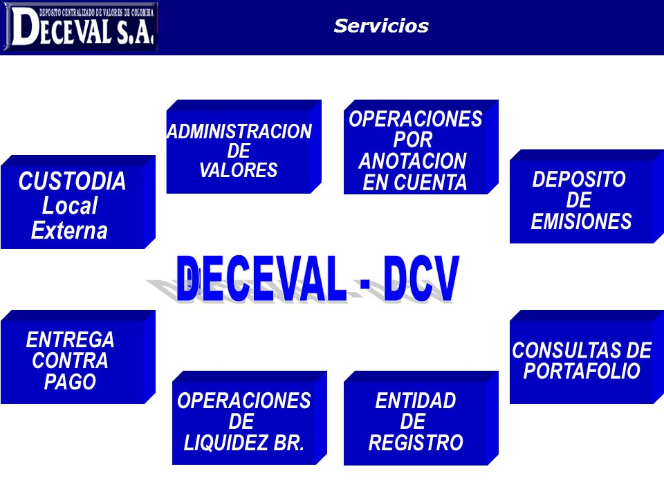 DECEVAL - DCV CUSTODIA Local Externa OPERACIONES POR ANOTACION