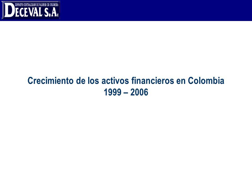 Crecimiento de los activos financieros en Colombia 1999 – 2006