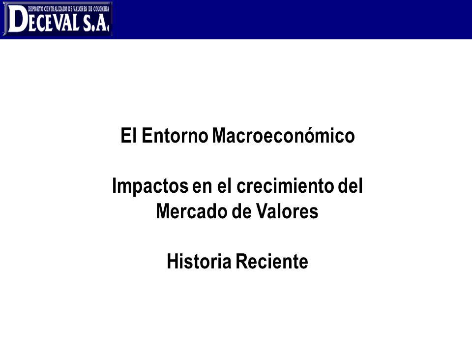 El Entorno Macroeconómico Impactos en el crecimiento del