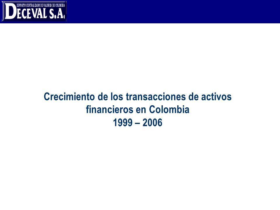 Crecimiento de los transacciones de activos financieros en Colombia 1999 – 2006
