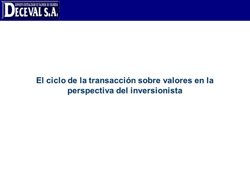 El ciclo de la transacción sobre valores en la perspectiva del inversionista