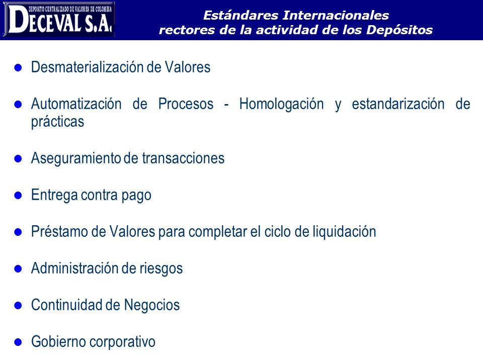 Estándares Internacionales rectores de la actividad de los Depósitos