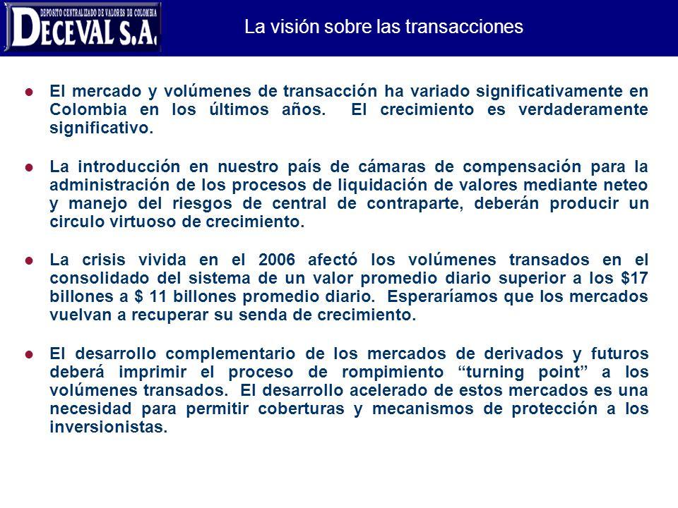 La visión sobre las transacciones