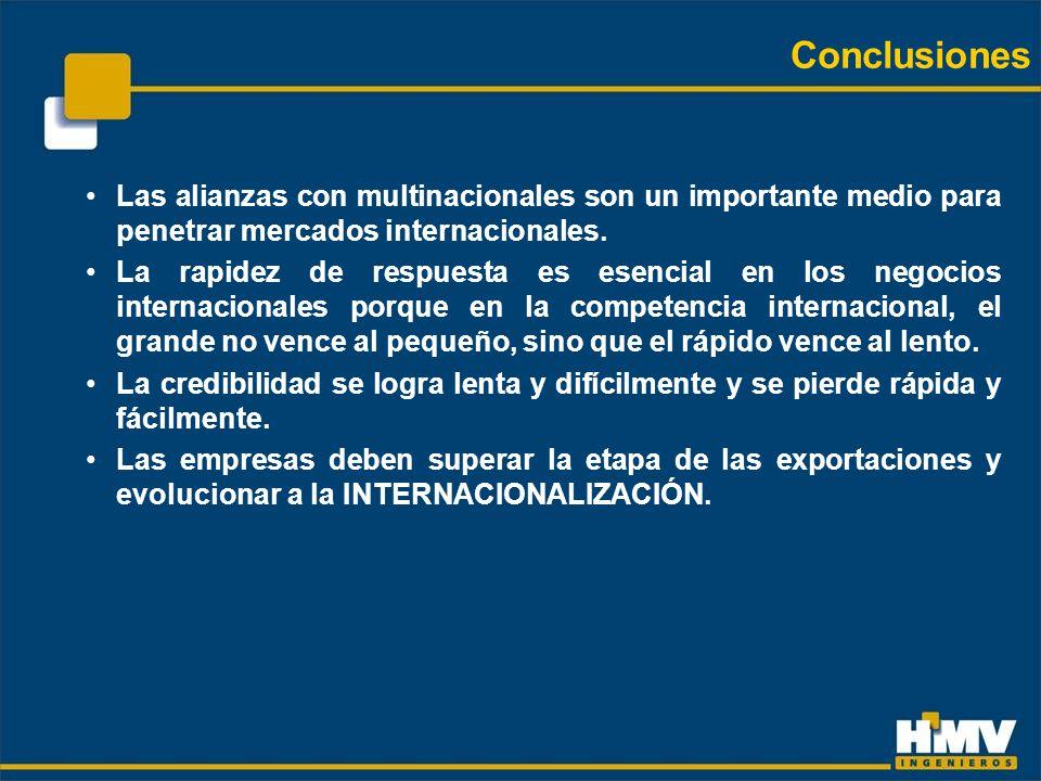 Conclusiones Las alianzas con multinacionales son un importante medio para penetrar mercados internacionales.