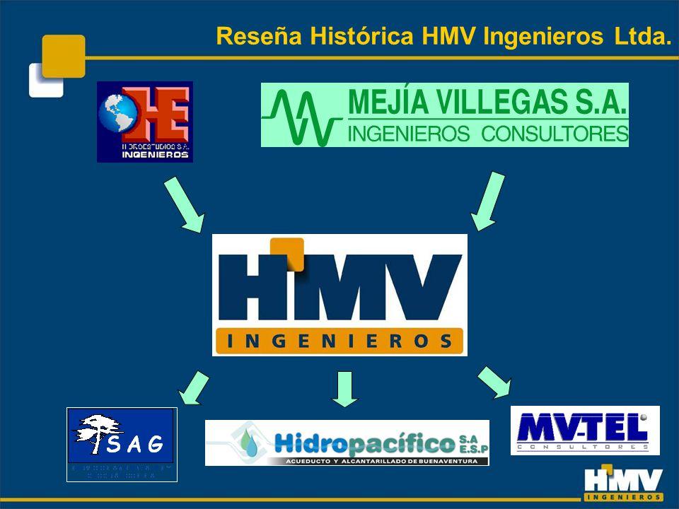 Reseña Histórica HMV Ingenieros Ltda.