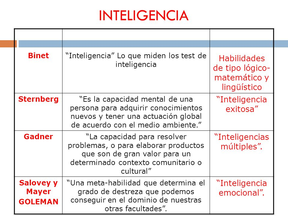 INTELIGENCIA Habilidades de tipo lógico-matemático y lingüístico
