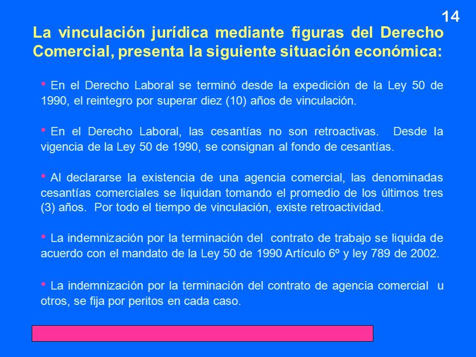 14 La vinculación jurídica mediante figuras del Derecho Comercial, presenta la siguiente situación económica: