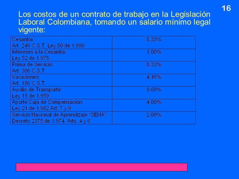 16 Los costos de un contrato de trabajo en la Legislación Laboral Colombiana, tomando un salario mínimo legal vigente: