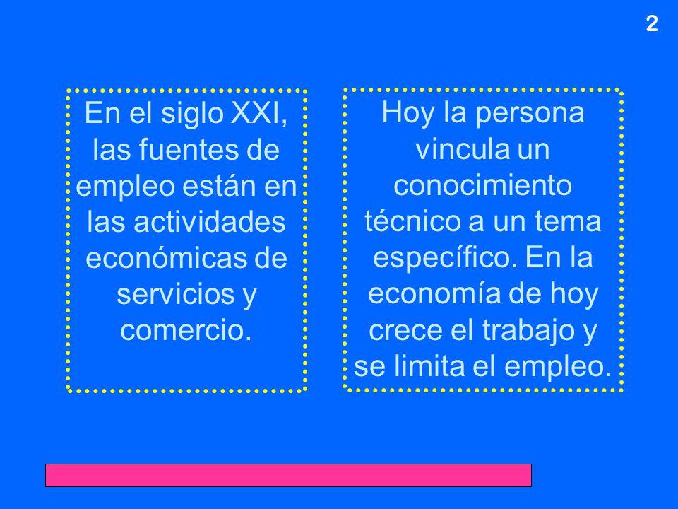 2 En el siglo XXI, las fuentes de empleo están en las actividades económicas de servicios y comercio.