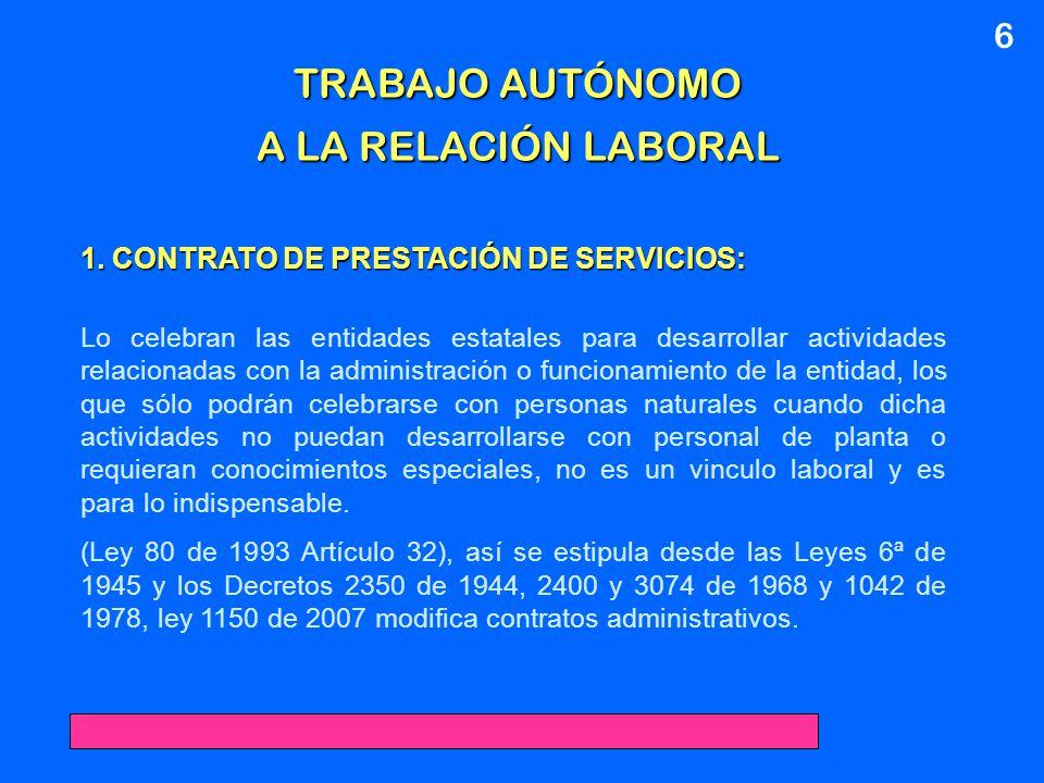 TRABAJO AUTÓNOMO A LA RELACIÓN LABORAL 6