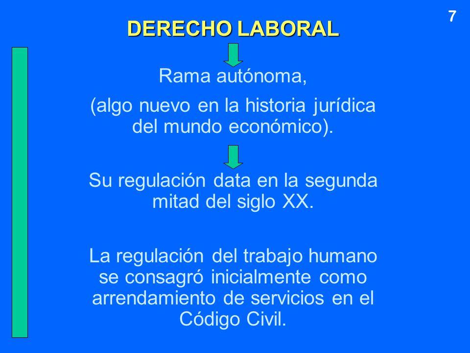 DERECHO LABORAL Rama autónoma,