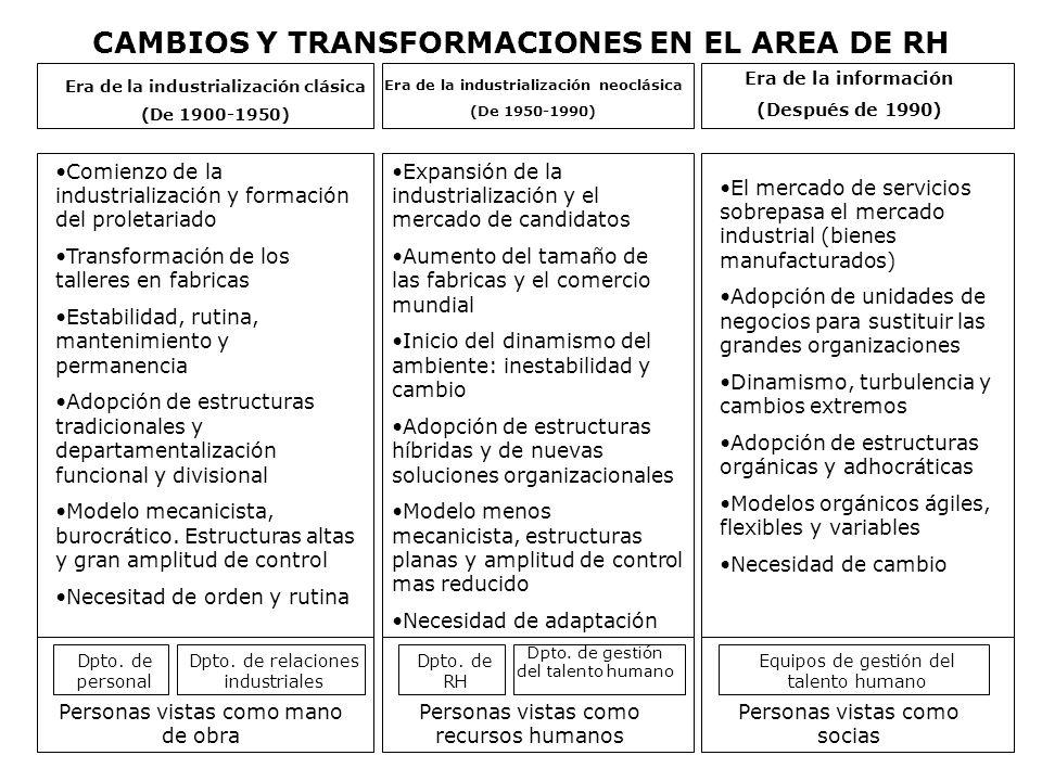 CAMBIOS Y TRANSFORMACIONES EN EL AREA DE RH