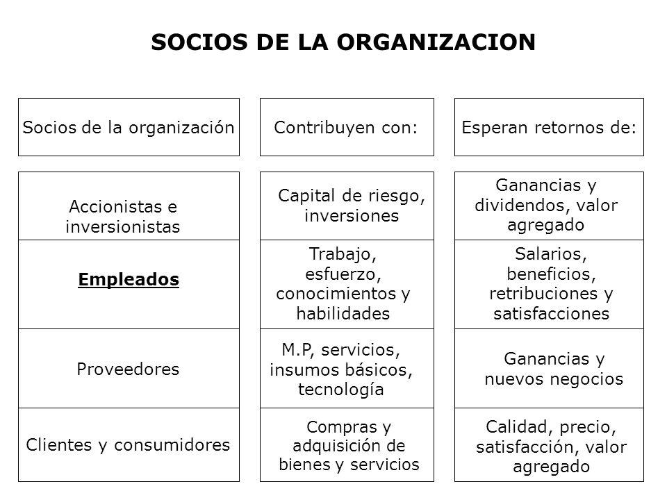 SOCIOS DE LA ORGANIZACION