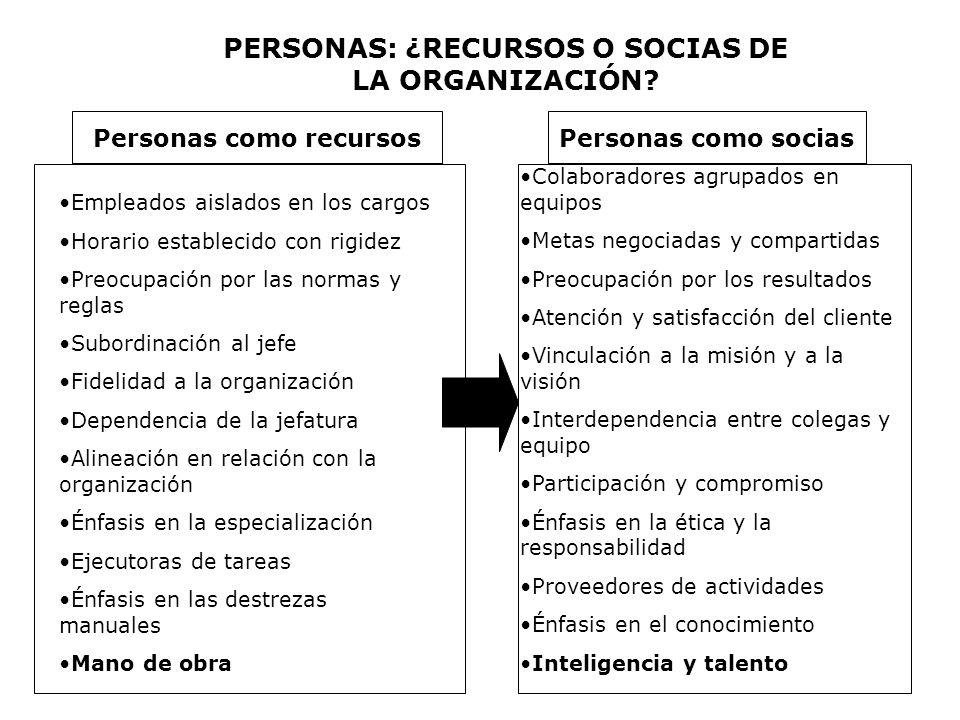 PERSONAS: ¿RECURSOS O SOCIAS DE LA ORGANIZACIÓN