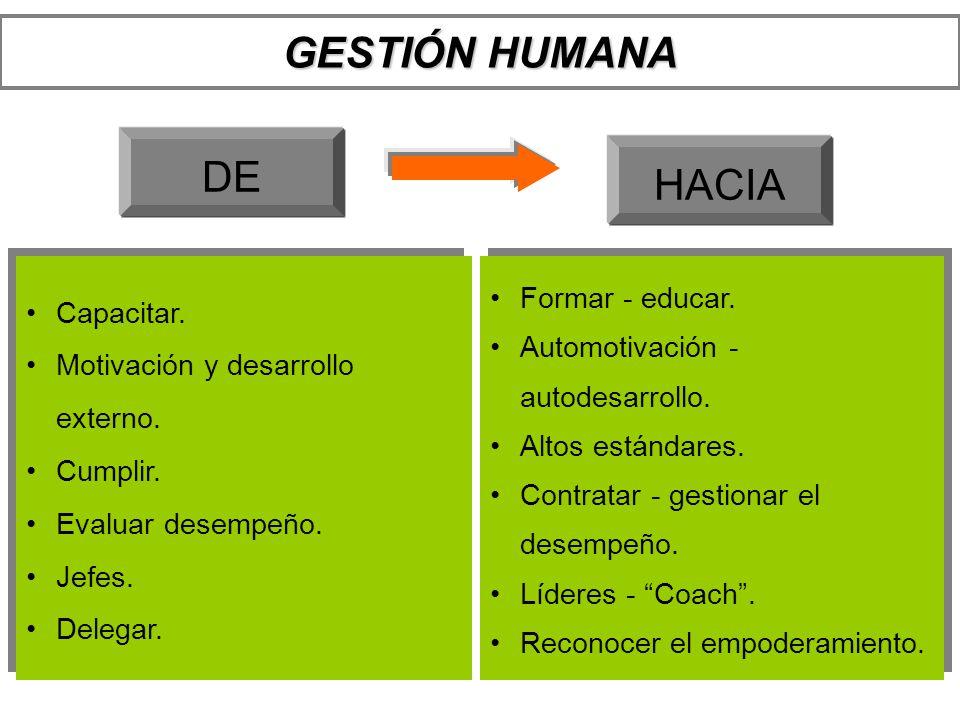 GESTIÓN HUMANA DE HACIA Formar - educar. Capacitar.
