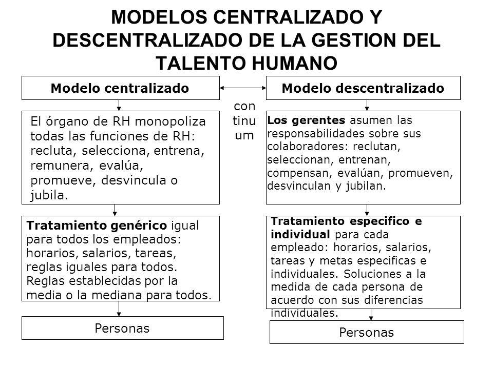 Modelo descentralizado
