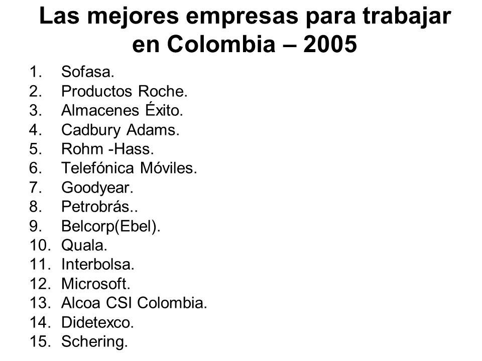 Las mejores empresas para trabajar en Colombia – 2005
