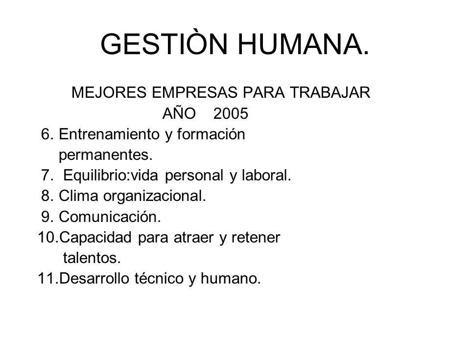 GESTIÒN HUMANA. MEJORES EMPRESAS PARA TRABAJAR AÑO 2005