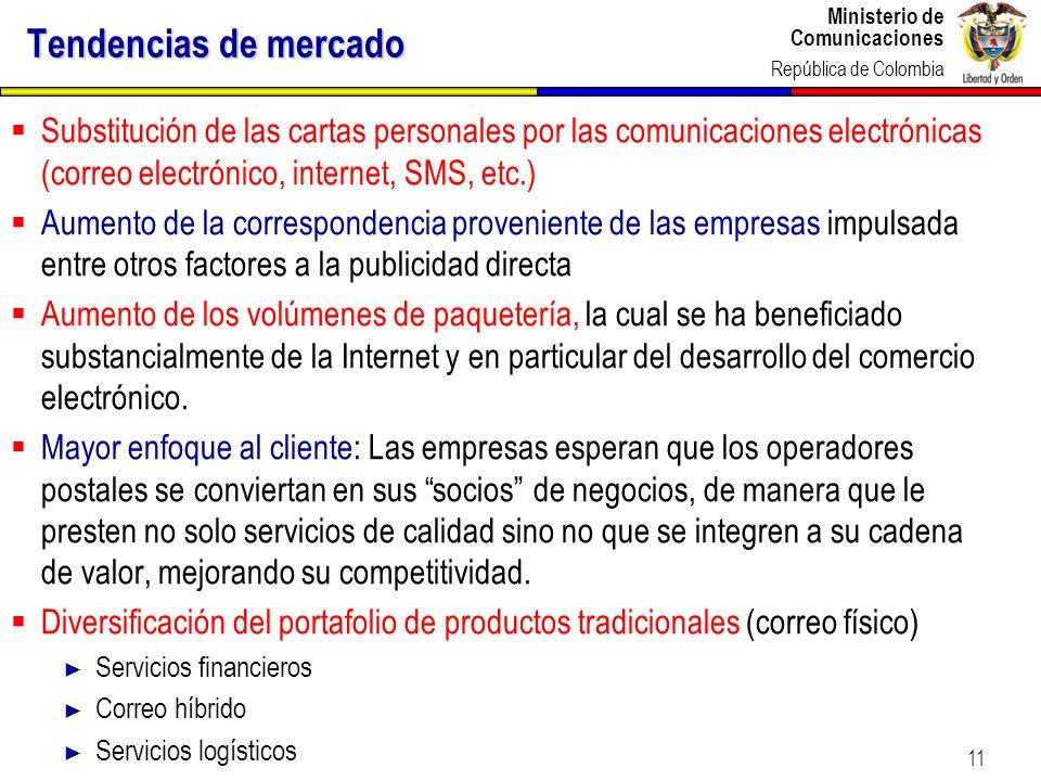 Tendencias de mercado Substitución de las cartas personales por las comunicaciones electrónicas (correo electrónico, internet, SMS, etc.)