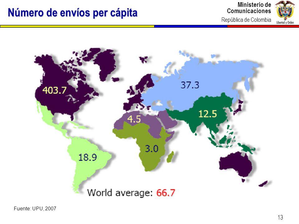 Número de envíos per cápita