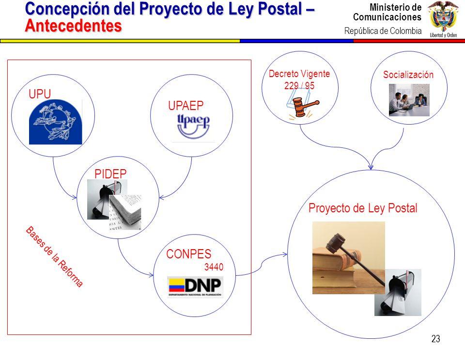 Concepción del Proyecto de Ley Postal – Antecedentes