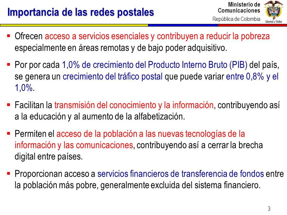 Importancia de las redes postales