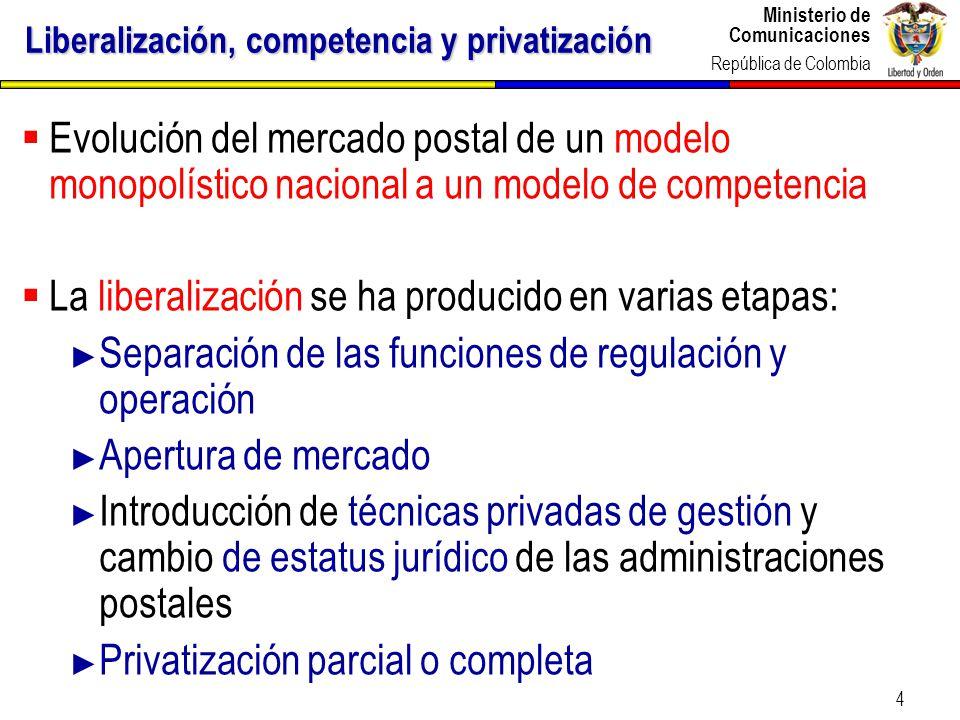 Liberalización, competencia y privatización