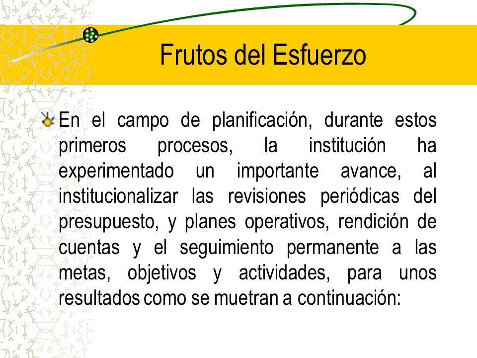 Frutos del Esfuerzo