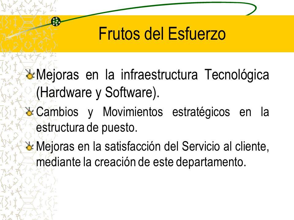 Frutos del Esfuerzo Mejoras en la infraestructura Tecnológica (Hardware y Software). Cambios y Movimientos estratégicos en la estructura de puesto.