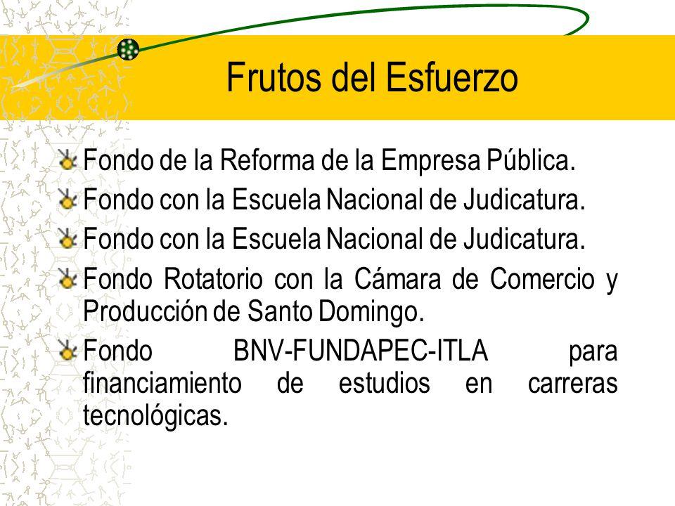 Frutos del Esfuerzo Fondo de la Reforma de la Empresa Pública.