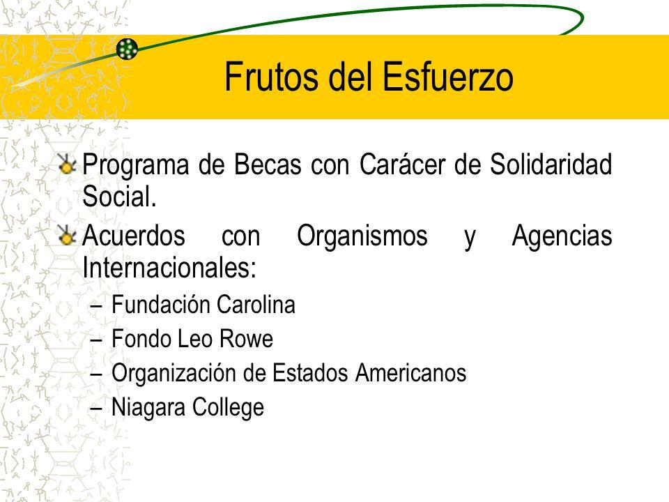 Frutos del Esfuerzo Programa de Becas con Carácer de Solidaridad Social. Acuerdos con Organismos y Agencias Internacionales: