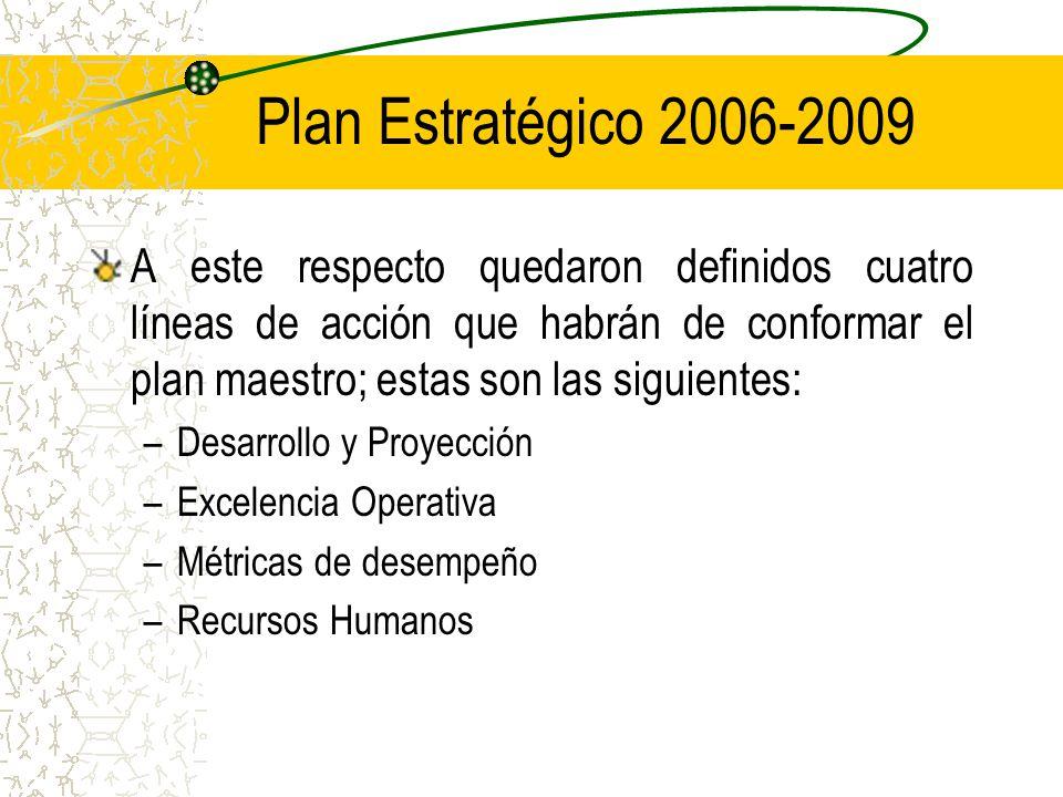 Plan Estratégico 2006-2009
