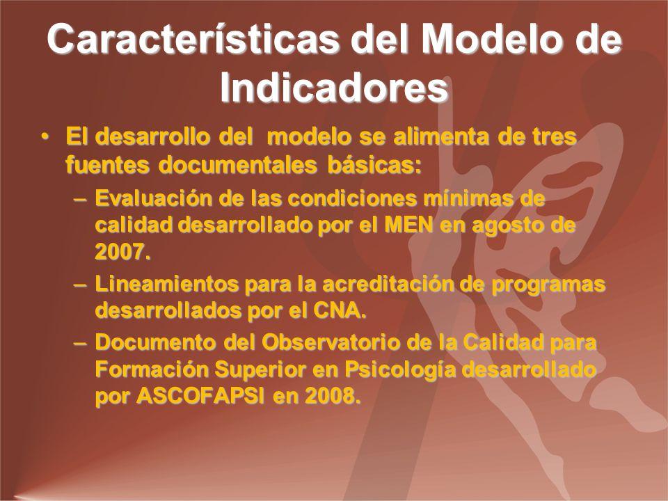 Características del Modelo de Indicadores