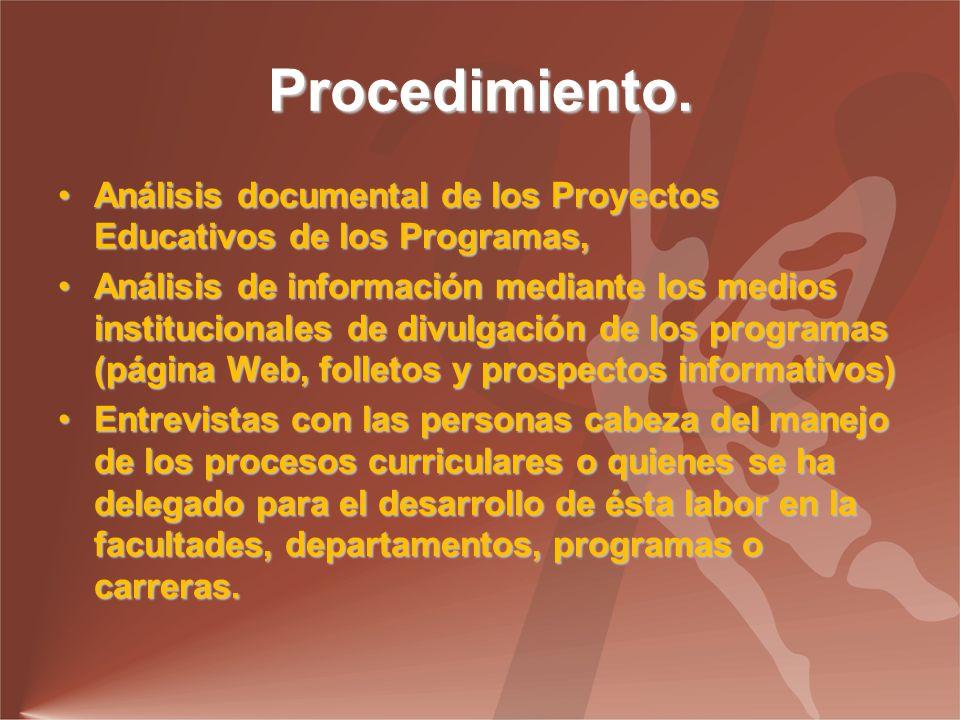 Procedimiento. Análisis documental de los Proyectos Educativos de los Programas,