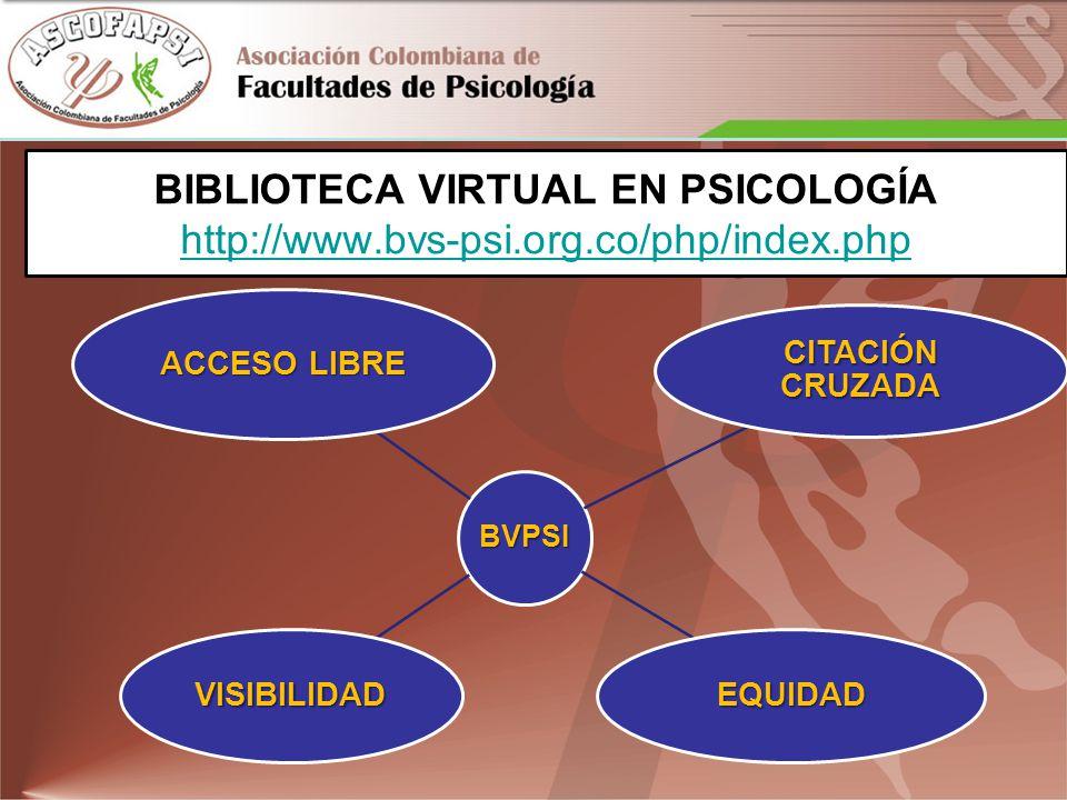 BIBLIOTECA VIRTUAL EN PSICOLOGÍA http://www.bvs-psi.org.co/php/index.php