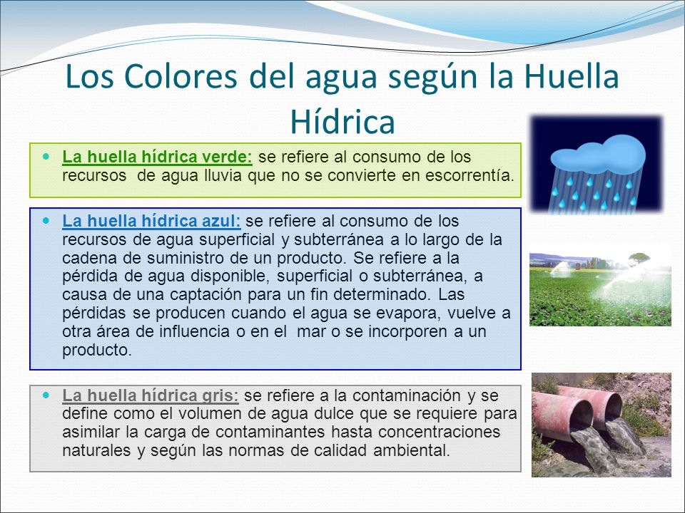 Los Colores del agua según la Huella Hídrica