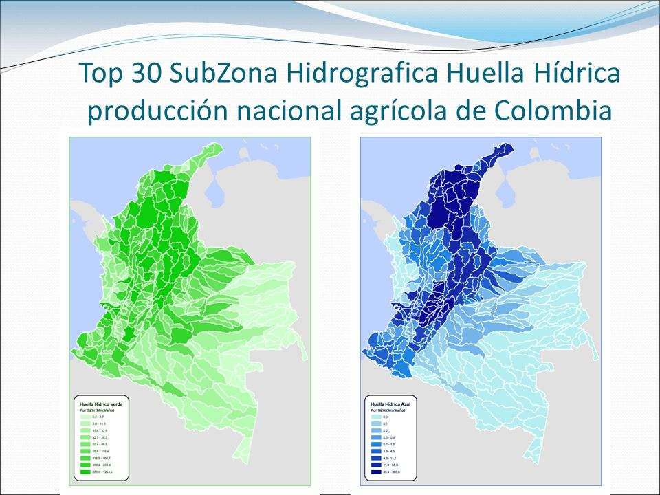 Top 30 SubZona Hidrografica Huella Hídrica producción nacional agrícola de Colombia