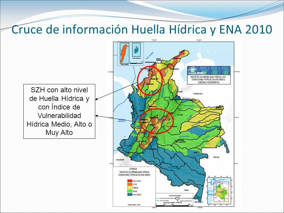 Cruce de información Huella Hídrica y ENA 2010