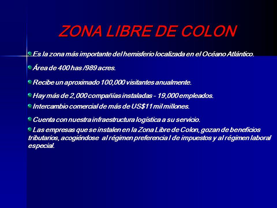 ZONA LIBRE DE COLON Es la zona más importante del hemisferio localizada en el Océano Atlántico. Área de 400 has /989 acres.