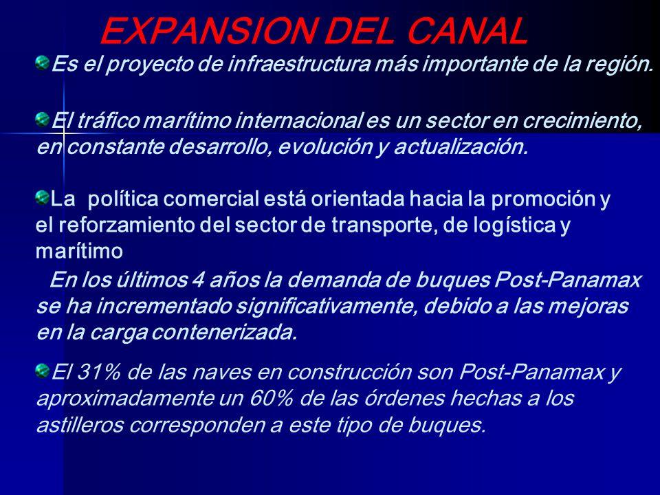 EXPANSION DEL CANAL Es el proyecto de infraestructura más importante de la región.