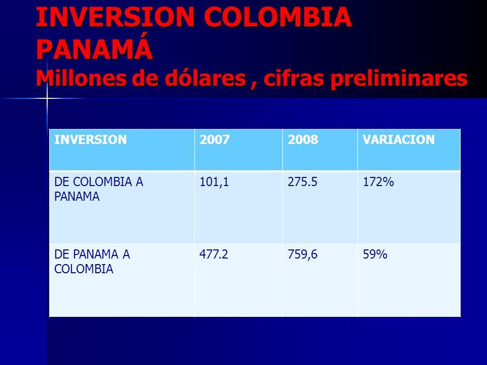 INVERSION COLOMBIA PANAMÁ Millones de dólares , cifras preliminares