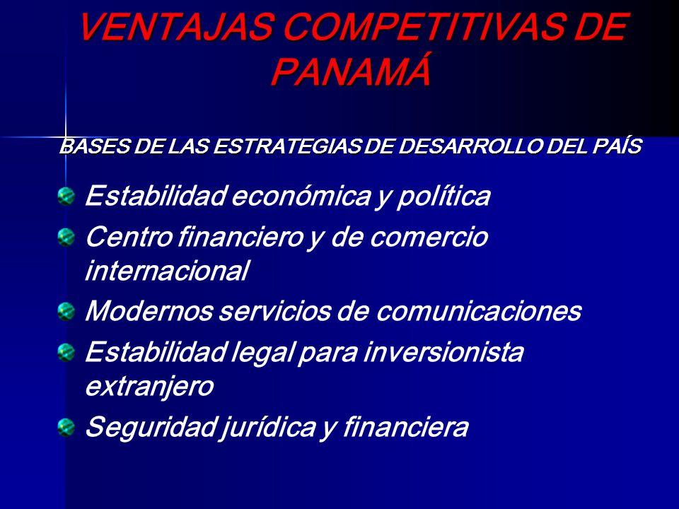 VENTAJAS COMPETITIVAS DE PANAMÁ BASES DE LAS ESTRATEGIAS DE DESARROLLO DEL PAÍS