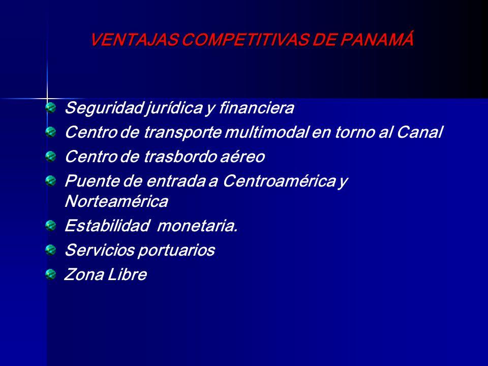VENTAJAS COMPETITIVAS DE PANAMÁ