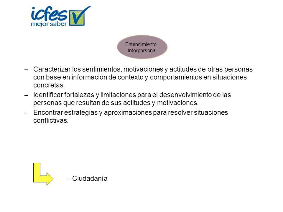 Entendimiento Interpersonal.