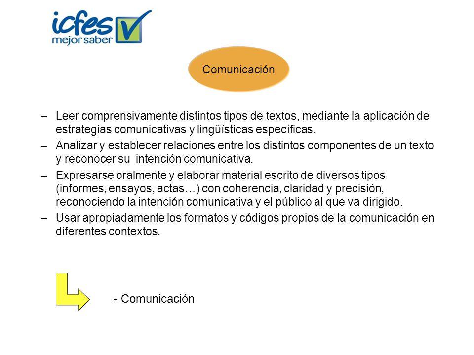 Comunicación Comunicación