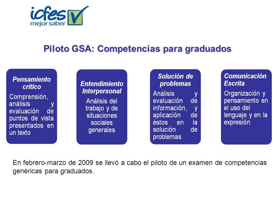 Piloto GSA: Competencias para graduados