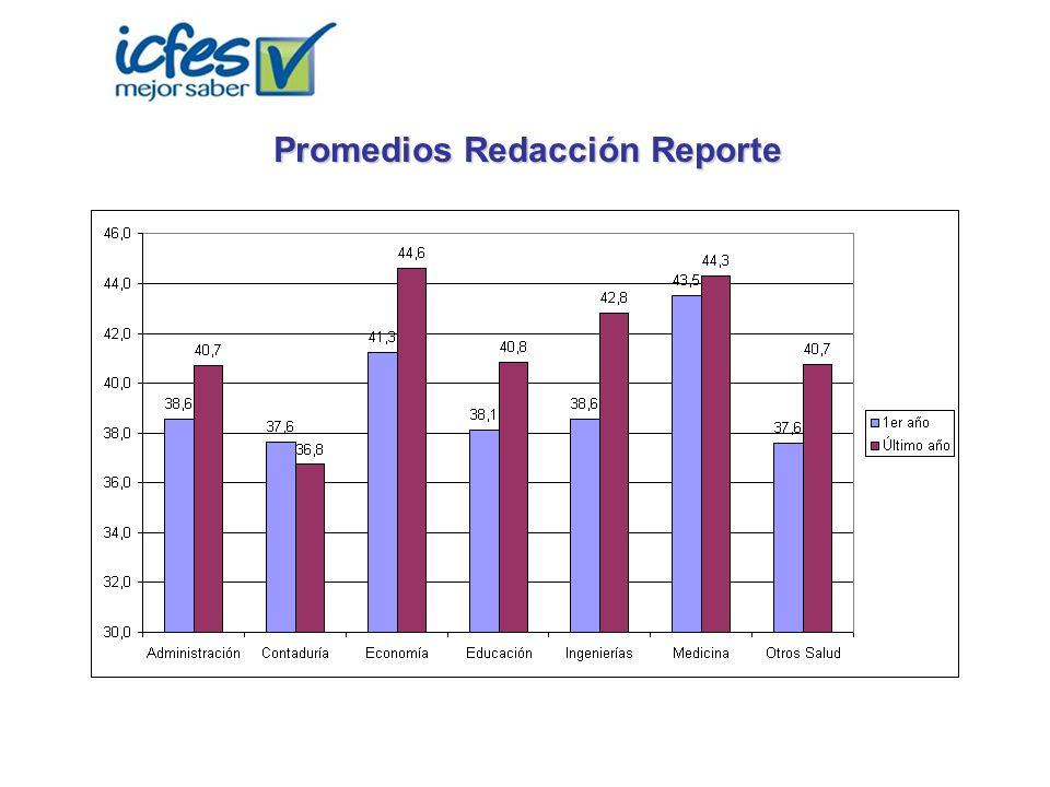 Promedios Redacción Reporte