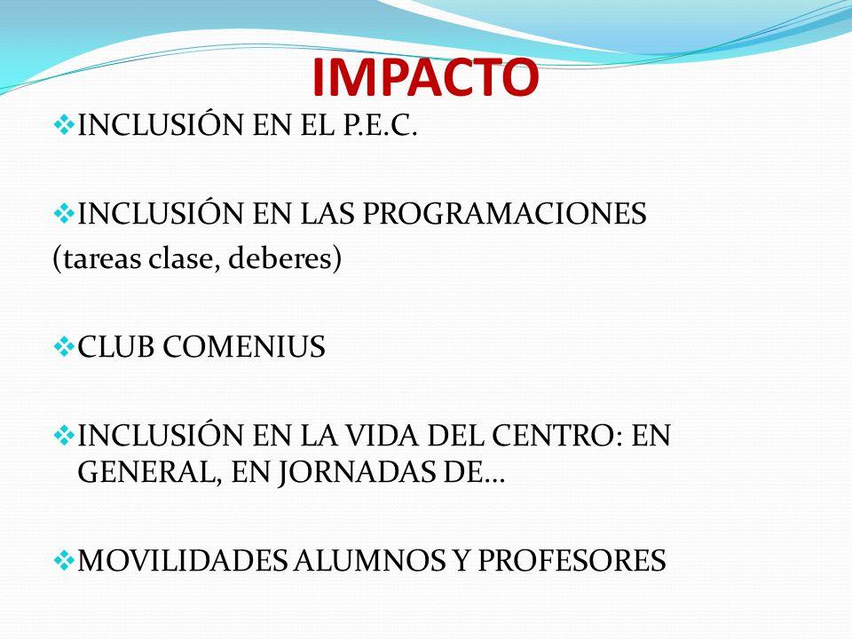 IMPACTO INCLUSIÓN EN EL P.E.C. INCLUSIÓN EN LAS PROGRAMACIONES