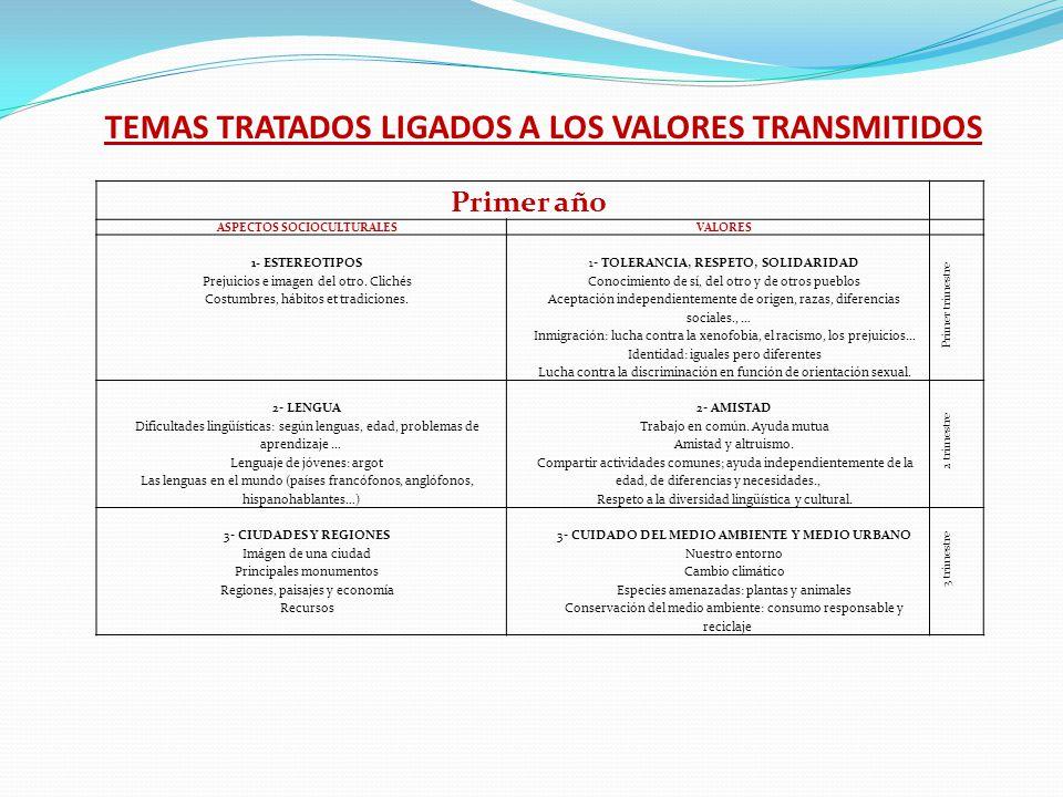 TEMAS TRATADOS LIGADOS A LOS VALORES TRANSMITIDOS
