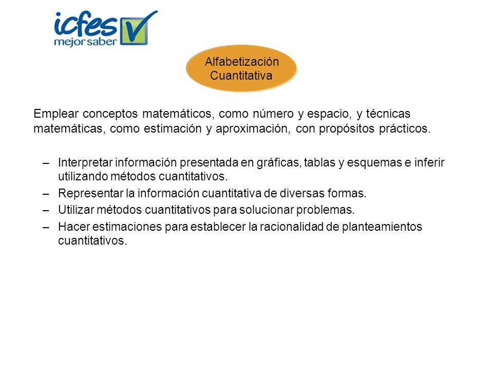 Representar la información cuantitativa de diversas formas.